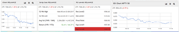 1 Refreshing Web Trading Platform   INFINI Web