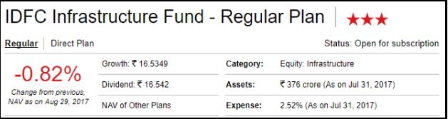 Capture 4 What Is Expense Ratio In Mutual Funds?