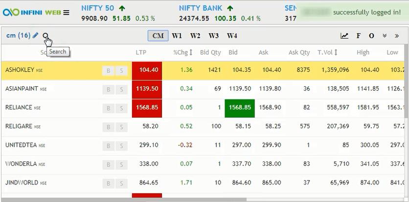 Option trading watch list