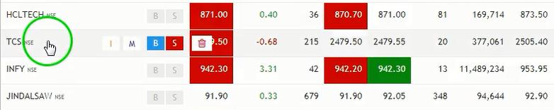 SS7 Market Watch On INFINI Web