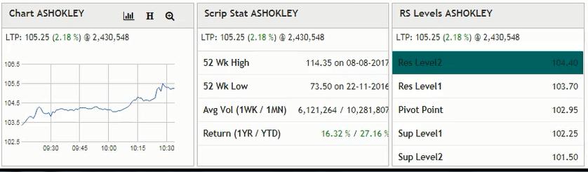 SS8 Market Watch On INFINI Web