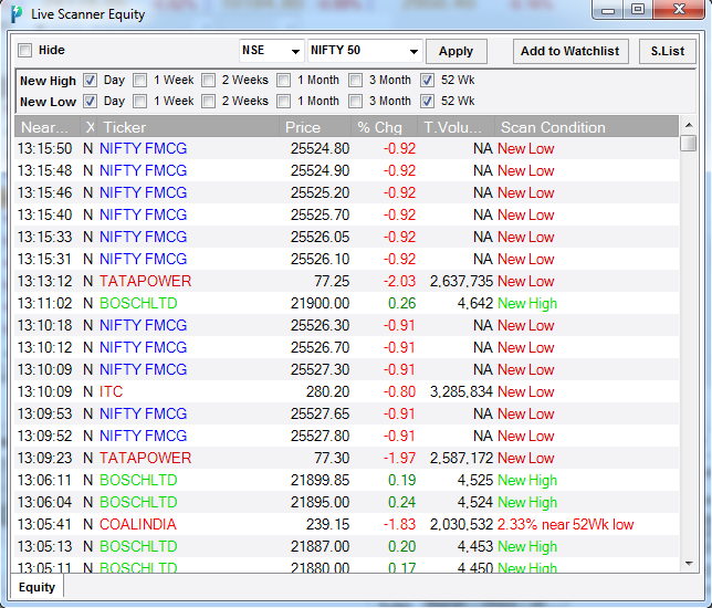 Tools that research Analysts use Presenting INFINI POWER   EXE based Trading and Analytics Platform