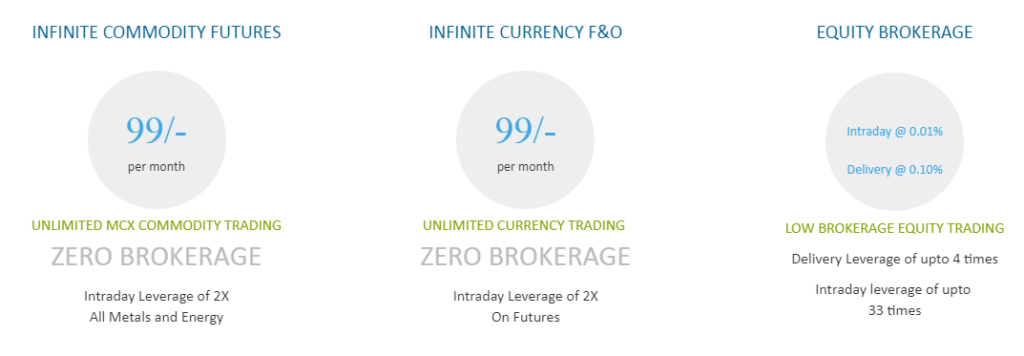 2 1024x356 Benefits Of Online Share Trading