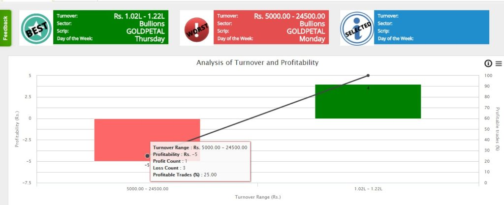 1 1024x417 Best Online Tool For Intraday Traders
