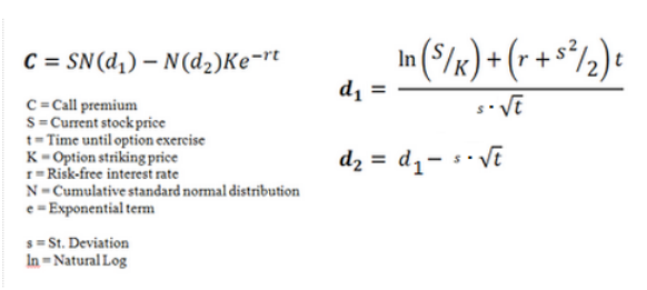 1 Understanding The Nuances Of The Volatility Index (VIX)