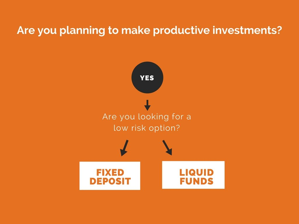 Are you planning to make productive investments  1024x768 FIXED DEPOSIT VS LIQUID FUNDS