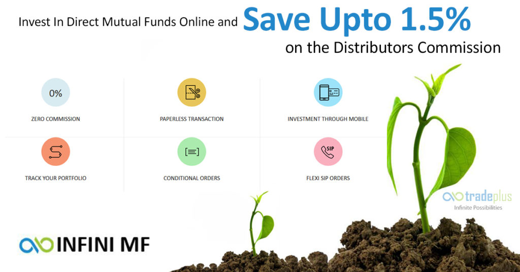 Mutual fund 1024x536 Understanding the Types and Categories of Mutual Funds