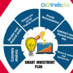 Smart strategies for effective SIP investments