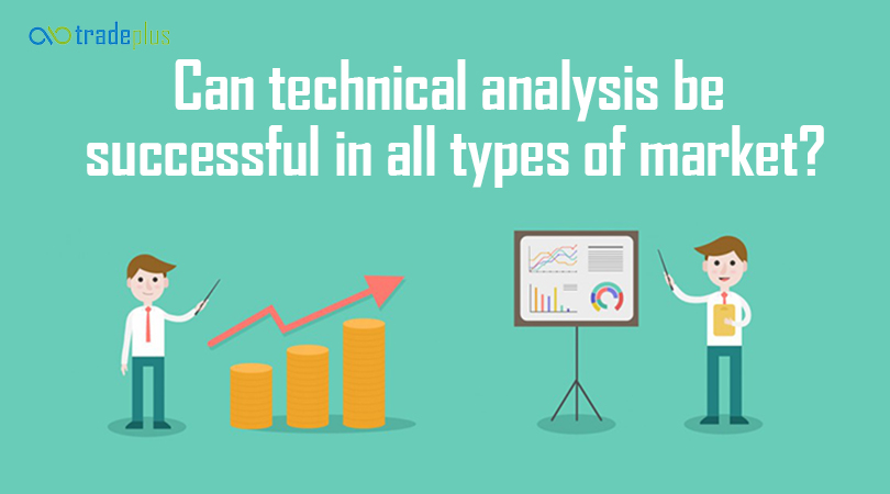 Direct Mutal Fund Investment with tradeplusonline Can technical analysis be successful in all types of market?