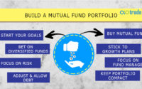 How to build a mutual fund portfolio for yourself?