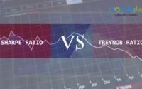 Sharpe and Treynor