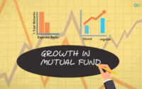 Growth in Mutual Fund industry and Investors returns
