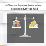 Balanced Fund investment