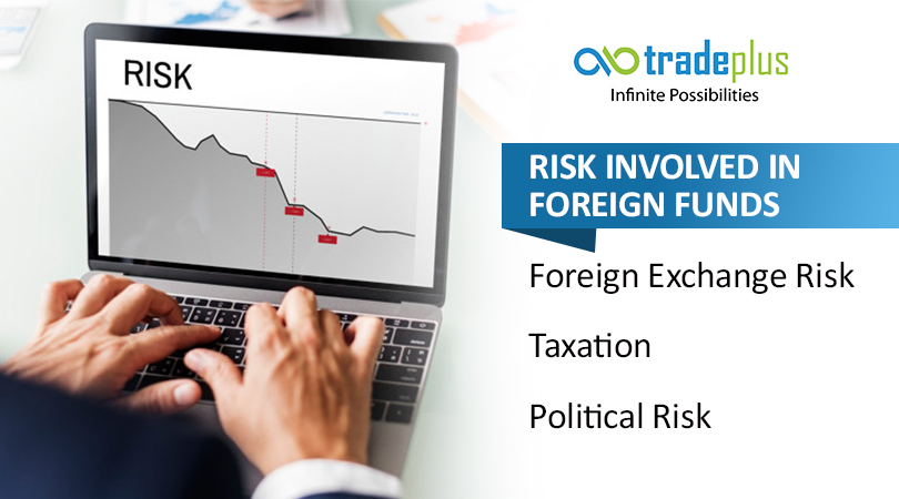 Risk in foreign funds Can Indians invest in Foreign Stocks?