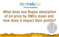 What does one Rupee absorption of oil price by OMCs mean and how