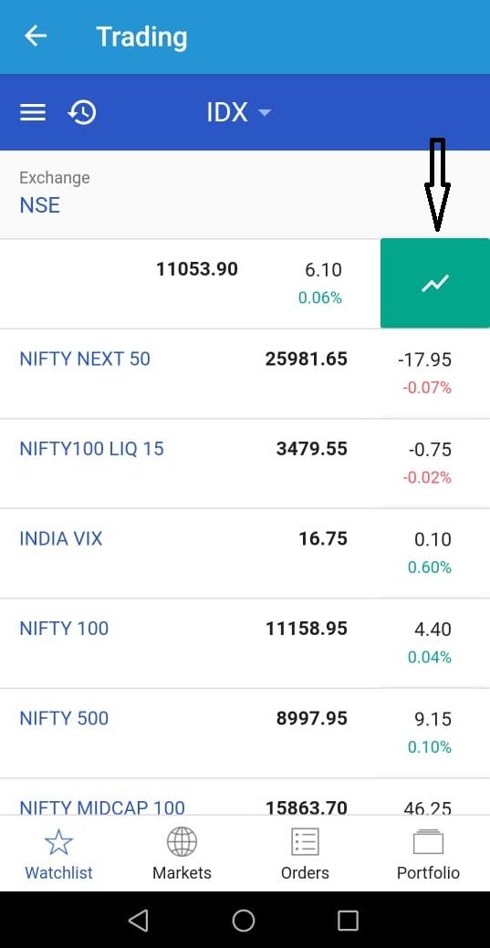 Index swipe Updates To Tradeplus Mobile App