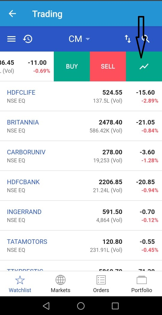 Stock swipe Updates To Tradeplus Mobile App