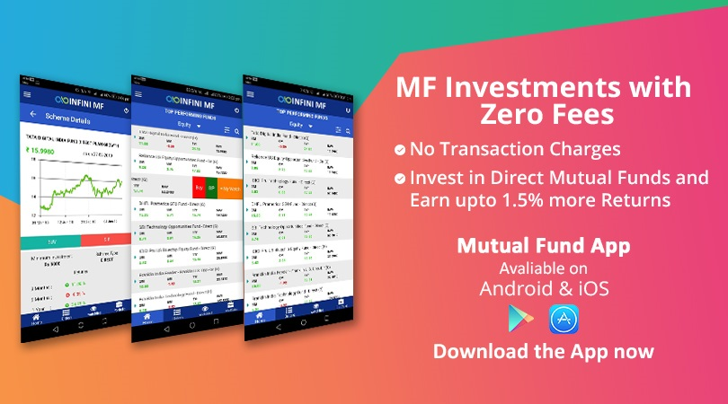 MUTUAL FUND APP THINKING OF INVESTMENT? THINK SIP!