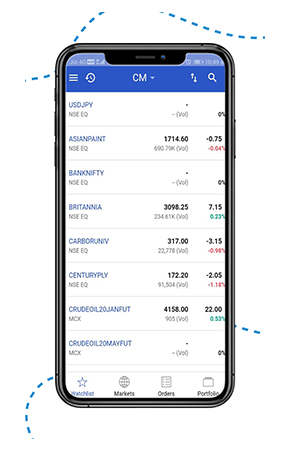 Market watch 1 Introducing INFINI MOBILE with new UI