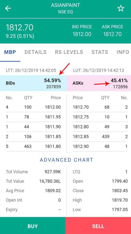 Bid and ask percentage in mobile Updates to Infini Mobile App