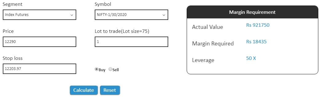 CO BO calculator screenshot Announcing Change in Margins for Cover and Bracket orders