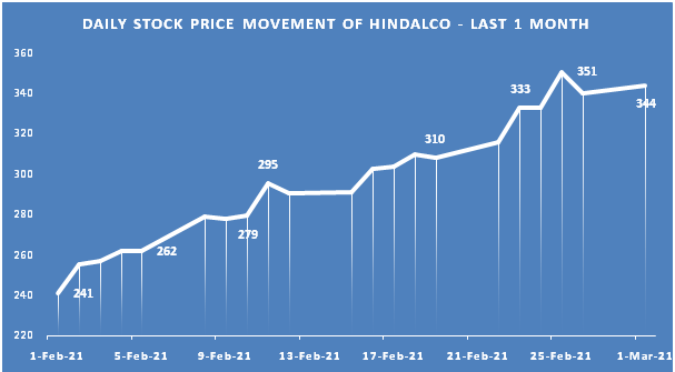 12 Hindalco Capital Allocation Framework   Why is it relevant?