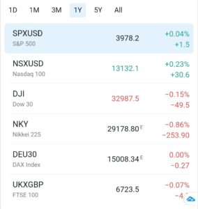 %name Daily Market Update APR 1