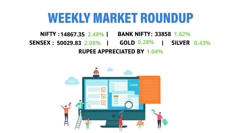 %name Weekly Capsule (Mar29 – Apr02)