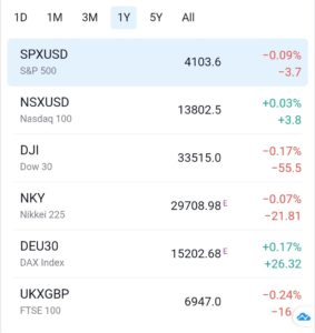 %name Daily Market Update APR 9
