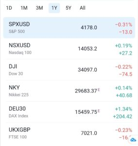 %name Daily Market Update APR 19