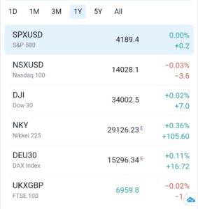 %name Daily Market Update Apr 27