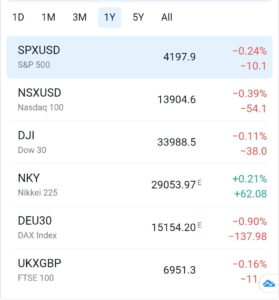 %name Daily Market Update   APR 30