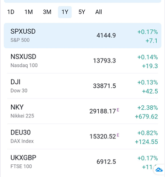 image Daily Market Update   APR 23
