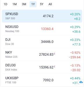 %name Daily Market Highlights MAY 18