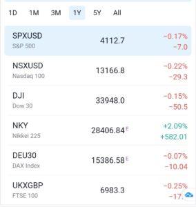 %name Daily Market Highlights MAY 19