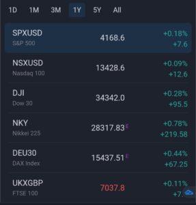 %name Daily Market Highlights MAY 24