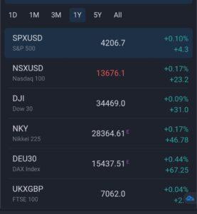%name Daily Market Highlights MAY 25