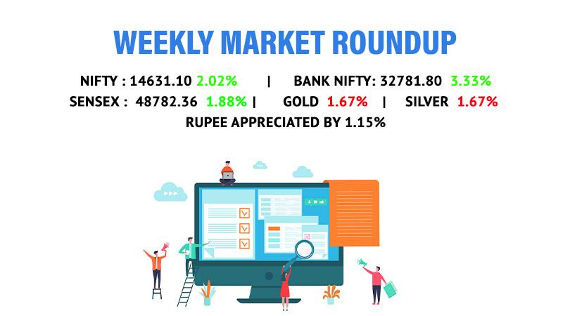 weekly Weekly Capsule (Apr26–Apr30)