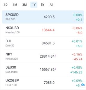 %name Daily Market Higlights JUN 2