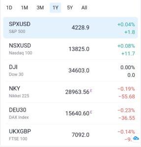 %name Daily Market Highlights JUN 9