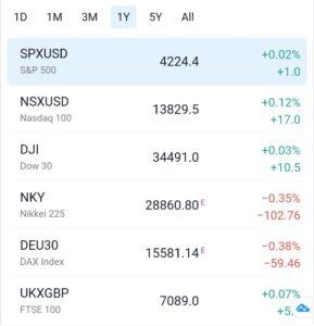 %name Daily Market Highlights JUN 10