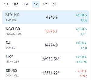 %name Daily Market Highlights JUN 11