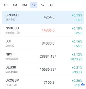 %name Daily Market Highlights JUNE 23