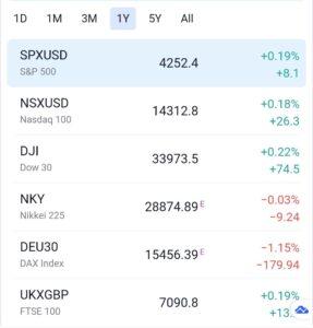 %name Daily Market Highlights JUN 25