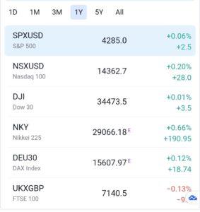 %name Daily Market Highlights JUN 28