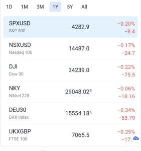 %name Daily Market Highlights JUN 29