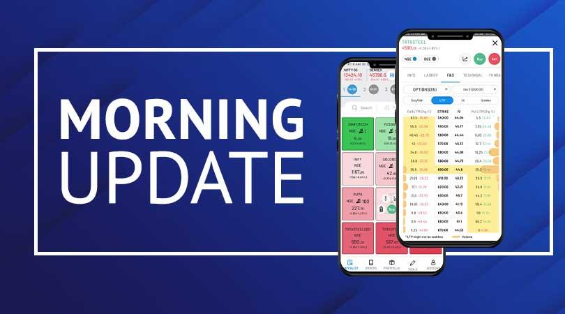 morning main Daily Market Highlights JUN 25