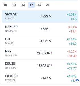%name Daily Market Highlights JUL 02