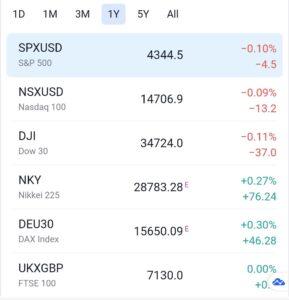 %name Daily Market Highlights JUL 05