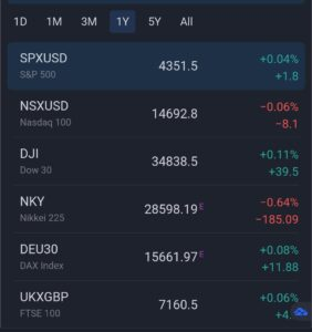 %name Daily Market Highlights JUL 06